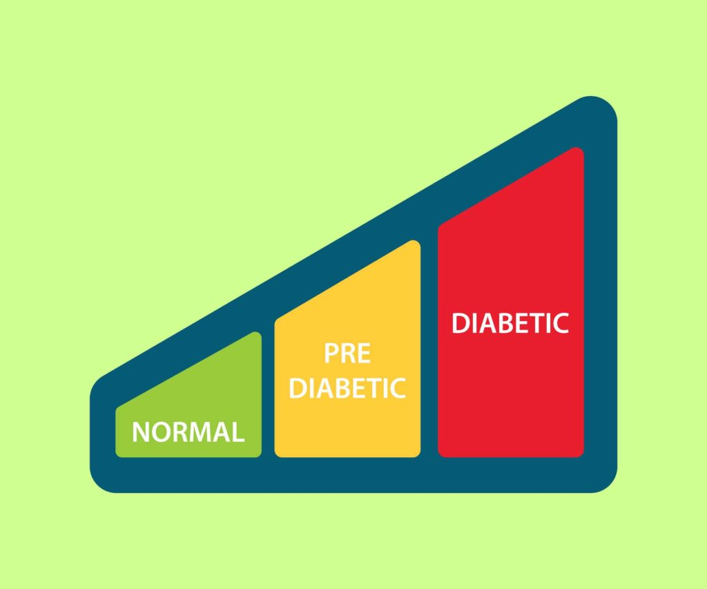 Stages of diabetes